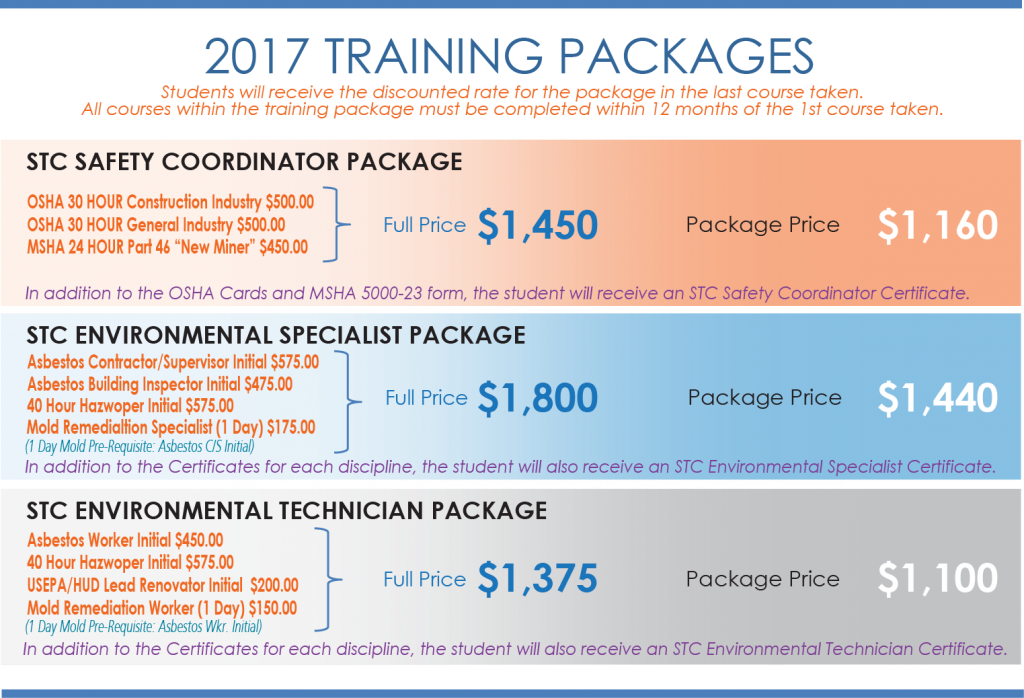 2017 Training Packages